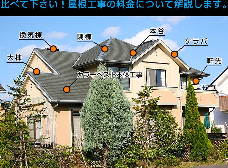 比べて下さい!屋根工事の料金について解説します。